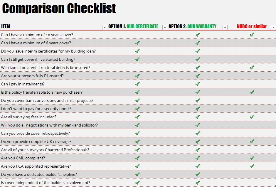 comparison chart vers 2